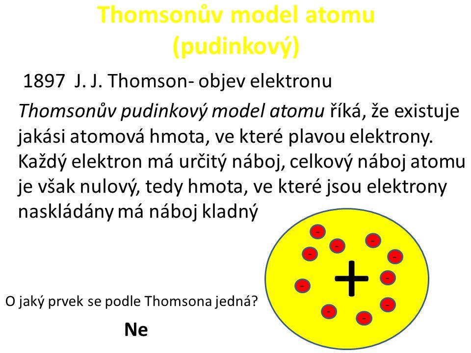 Thomsonův model atomu (pudinkový)