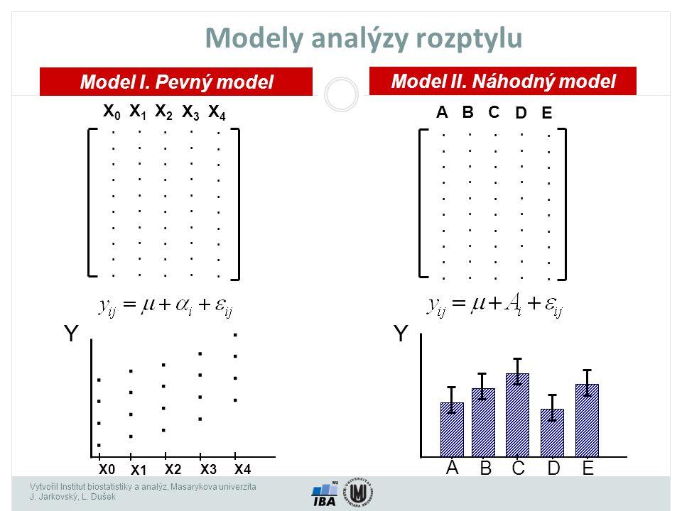 Modely analýzy rozptylu