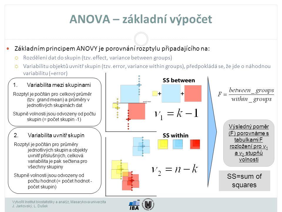 ANOVA – základní výpočet
