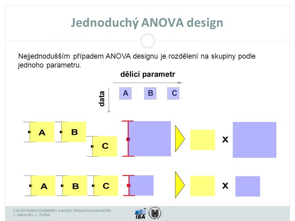 Jednoduchý ANOVA design