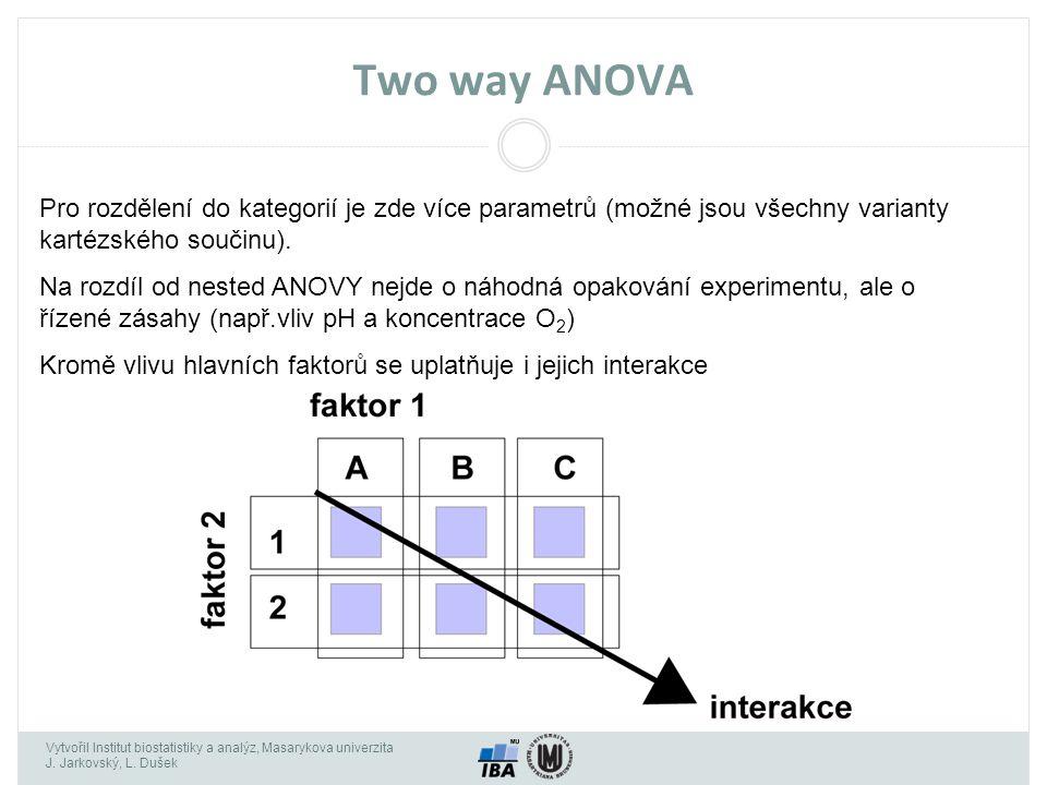 Two way ANOVA Pro rozdělení do kategorií je zde více parametrů (možné jsou všechny varianty kartézského součinu).