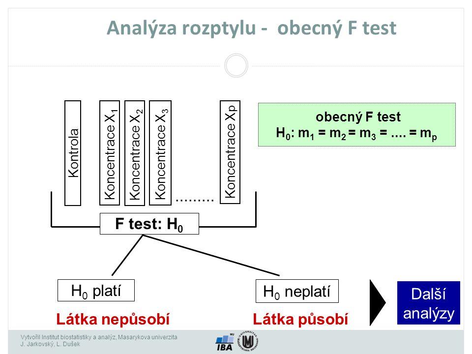 Analýza rozptylu - obecný F test