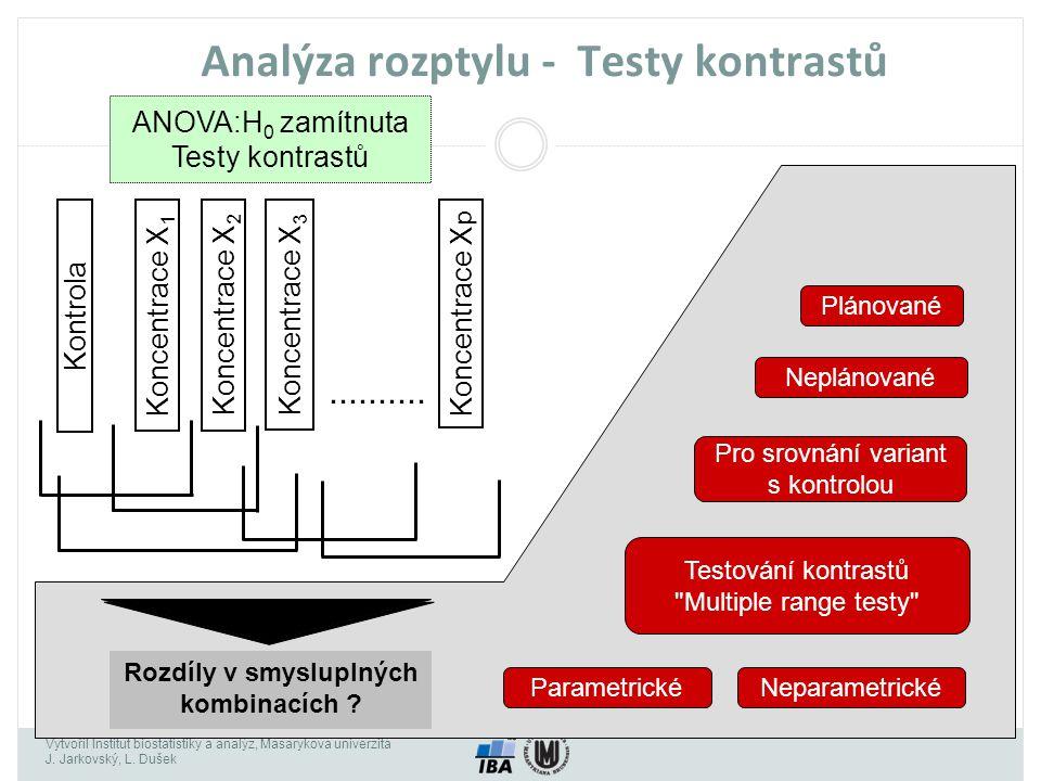 Analýza rozptylu - Testy kontrastů