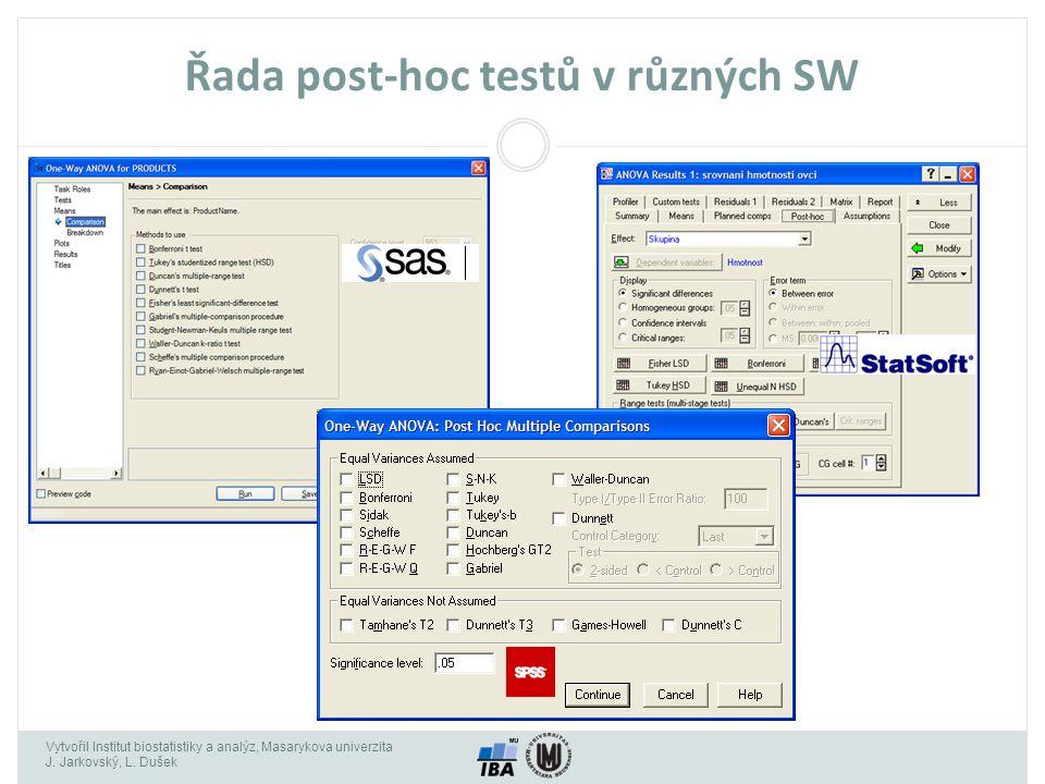 Řada post-hoc testů v různých SW