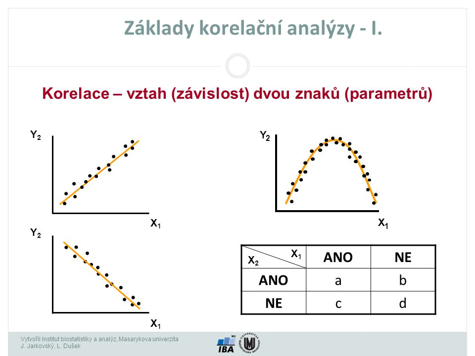 Základy korelační analýzy - I.