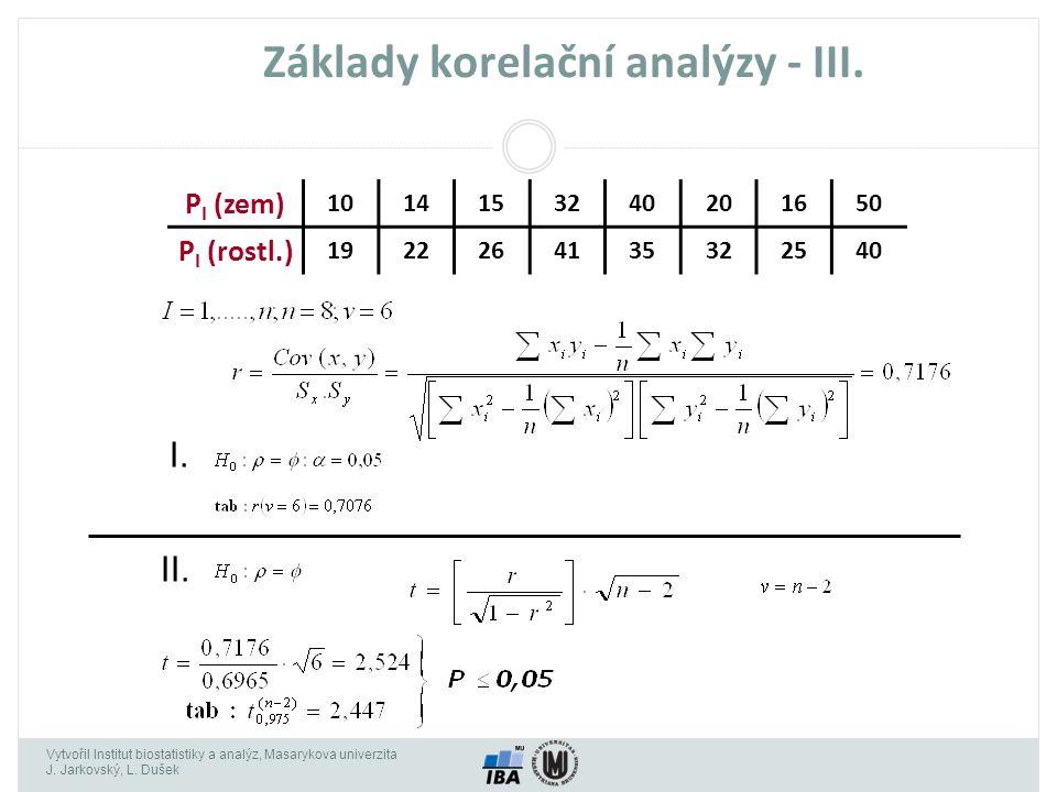 Základy korelační analýzy - III.