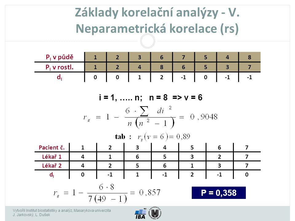 Základy korelační analýzy - V. Neparametrická korelace (rs)