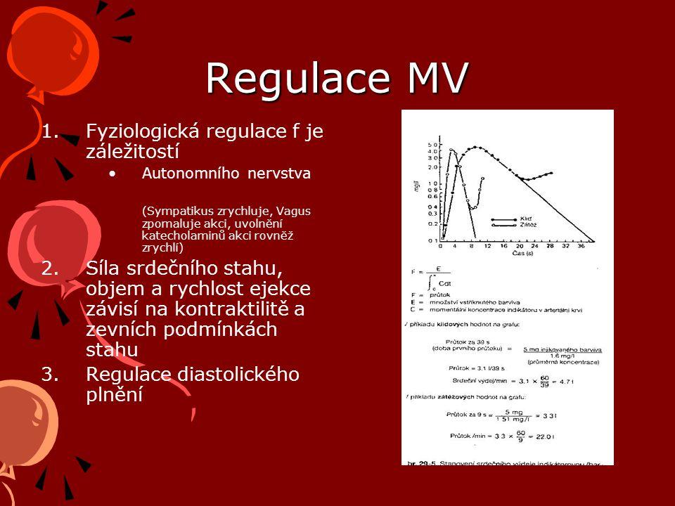 Regulace MV Fyziologická regulace f je záležitostí