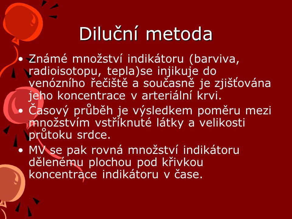 Diluční metoda