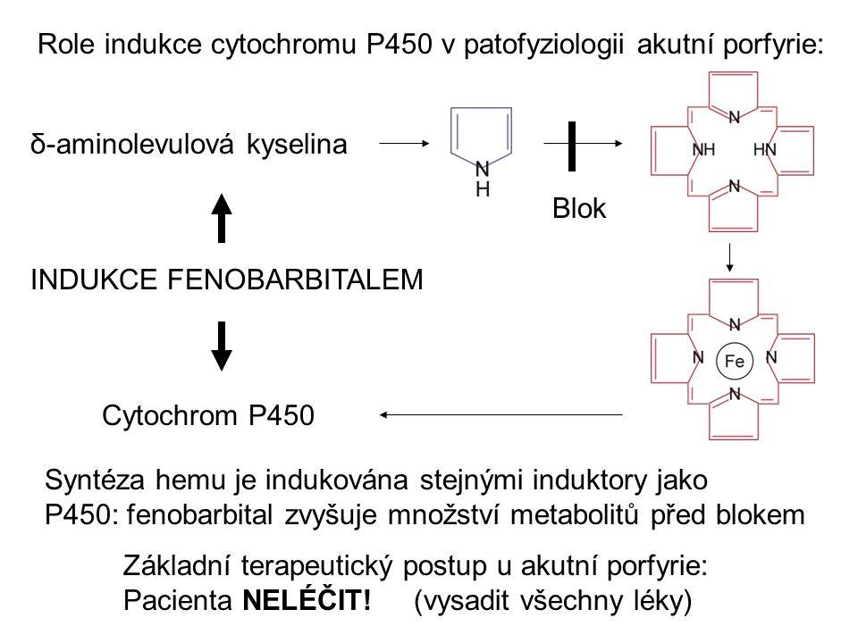 Role indukce cytochromu P450 v patofyziologii akutní porfyrie: