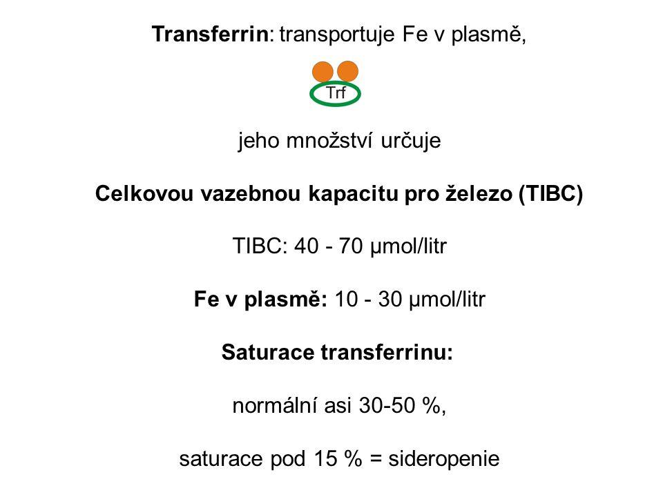 Celkovou vazebnou kapacitu pro železo (TIBC) Saturace transferrinu: