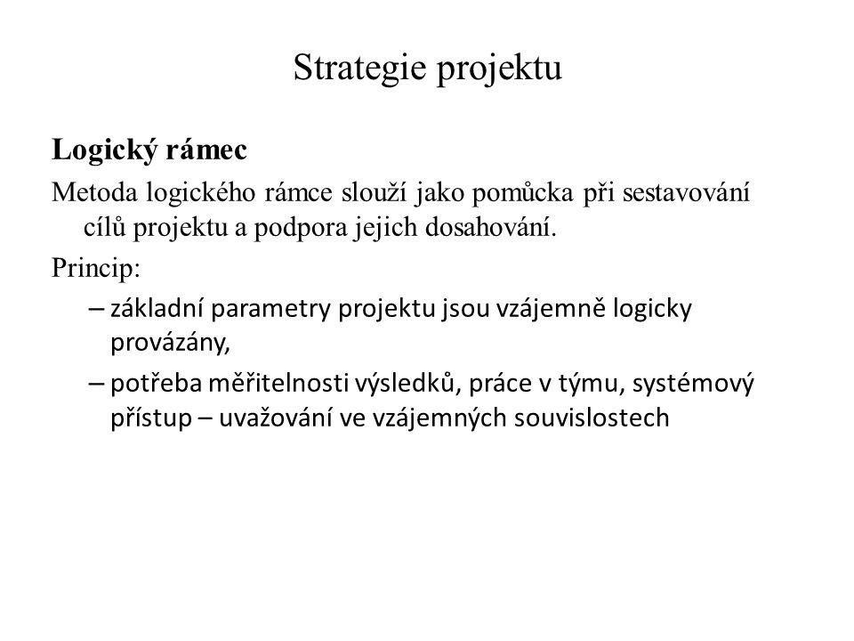 Strategie projektu Logický rámec