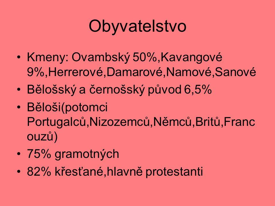 Obyvatelstvo Kmeny: Ovambský 50%,Kavangové 9%,Herrerové,Damarové,Namové,Sanové. Bělošský a černošský původ 6,5%
