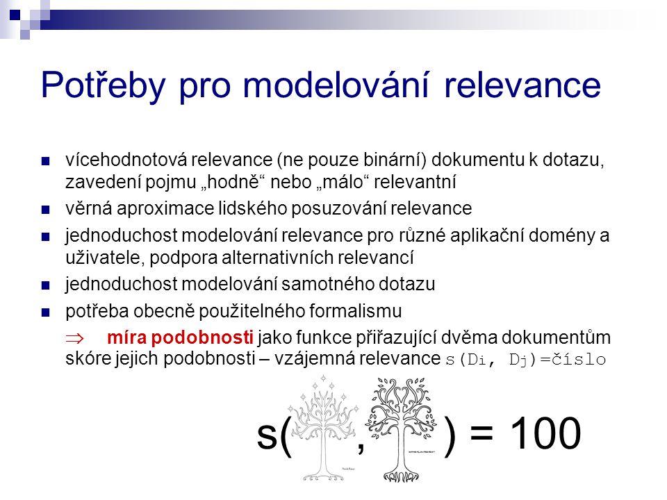 Potřeby pro modelování relevance