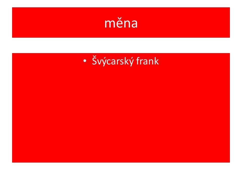 měna Švýcarský frank