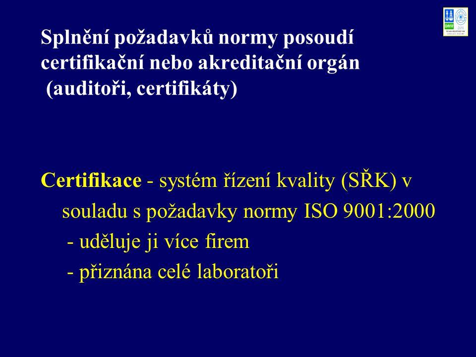 Splnění požadavků normy posoudí certifikační nebo akreditační orgán (auditoři, certifikáty)