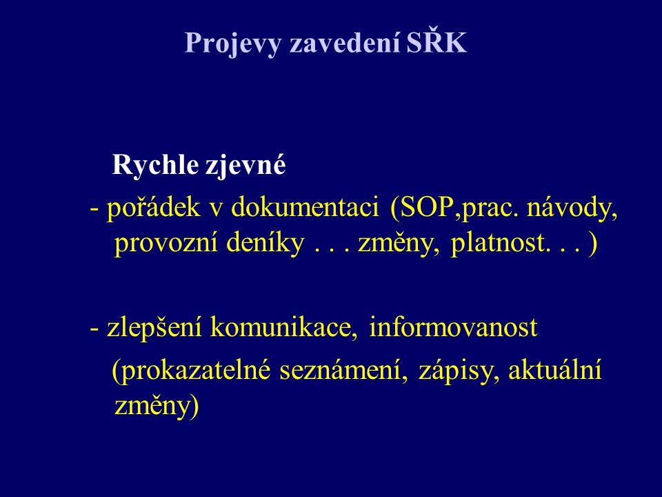 Projevy zavedení SŘK Rychle zjevné. - pořádek v dokumentaci (SOP,prac. návody, provozní deníky . . . změny, platnost. . . )