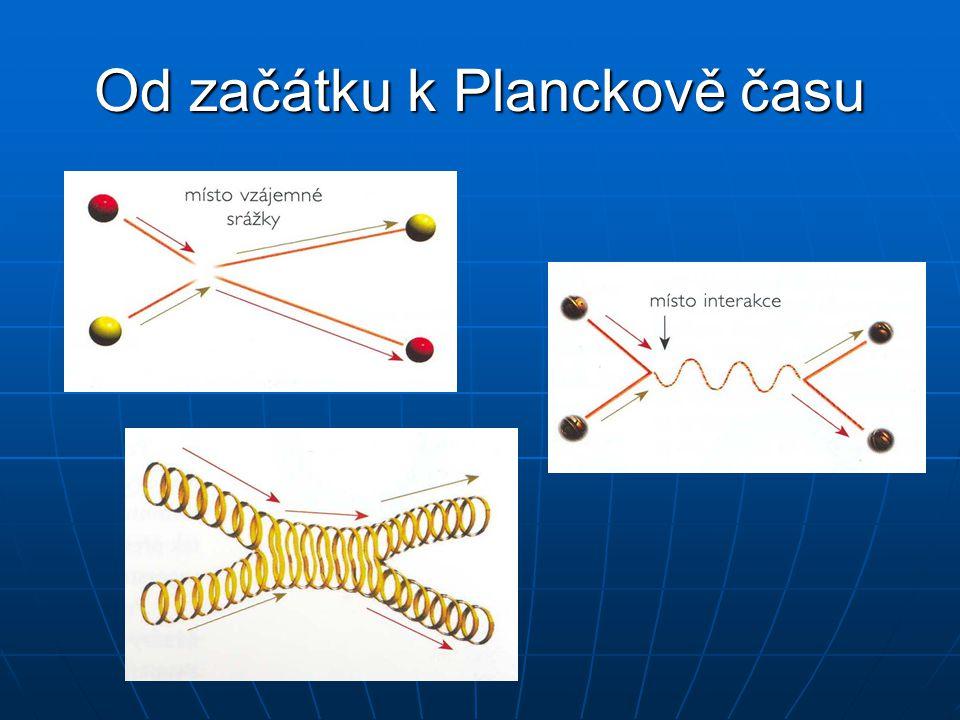 Od začátku k Planckově času