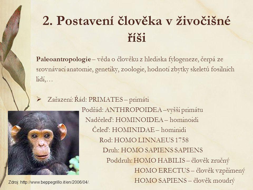 Charles Darwin (1809 -82) – dokázal, že jednotlivé druhy rostlin a živočichů vznikají vždy z nižších, jednodušších druhů -> vývoj od jednodušších organismů ke složitějším; O původu člověka – člověk na vrcholu živočišného vývoje
