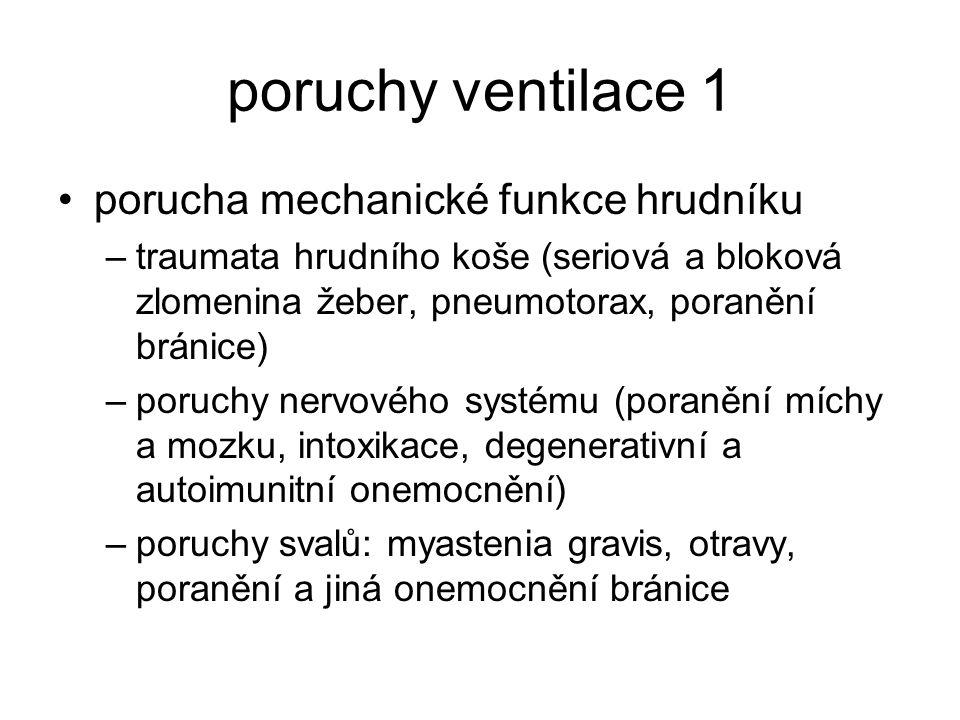poruchy ventilace 1 porucha mechanické funkce hrudníku