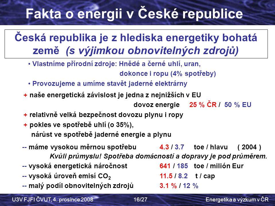 Fakta o energii v České republice