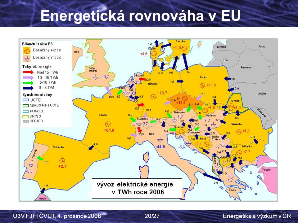 Energetická rovnováha v EU