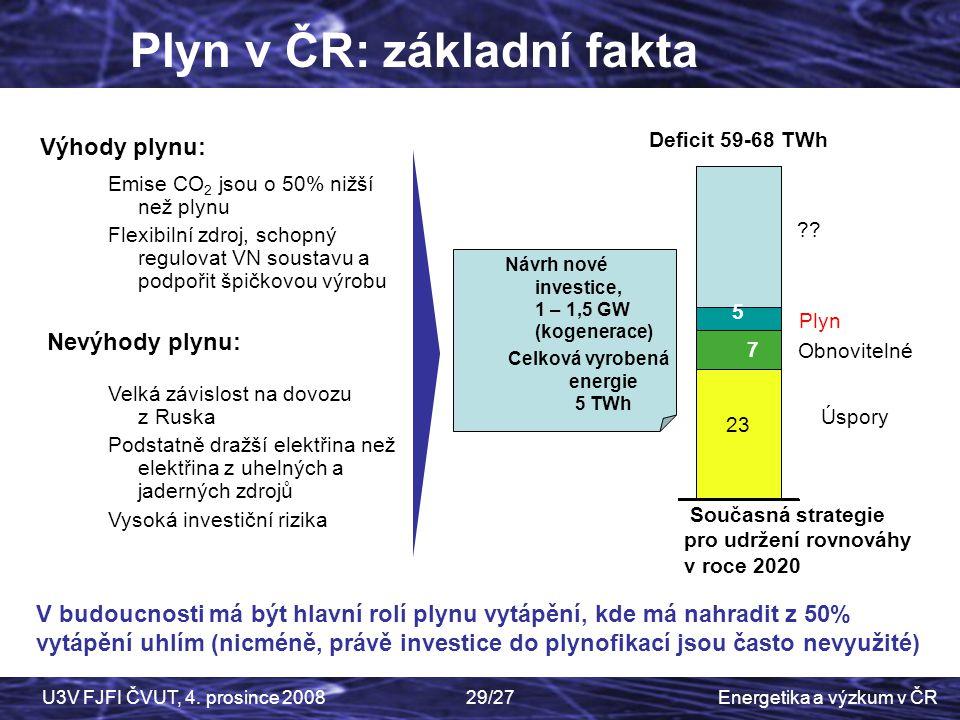 Celková vyrobená energie 5 TWh