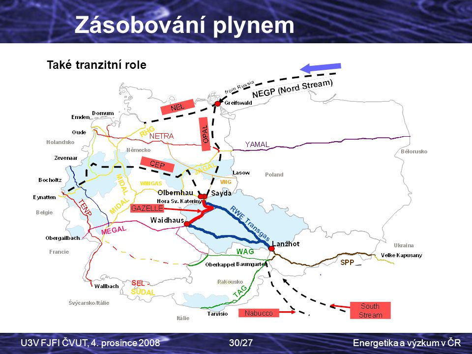 Zásobování plynem Také tranzitní role