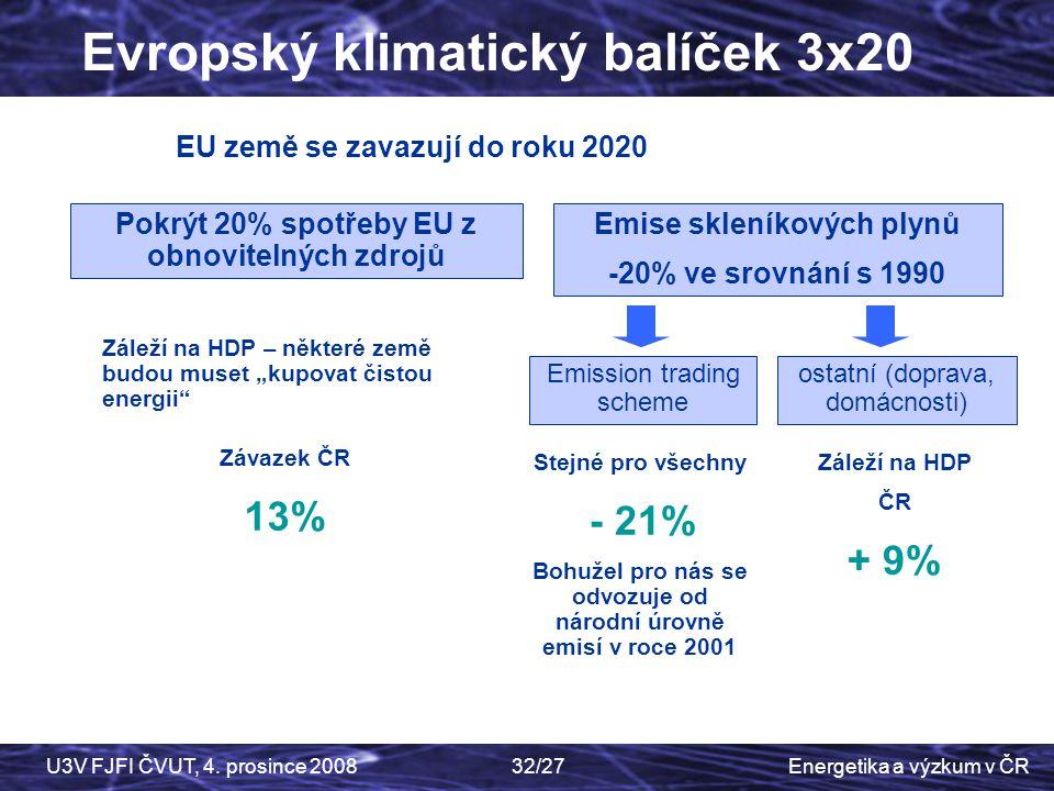Evropský klimatický balíček 3x20