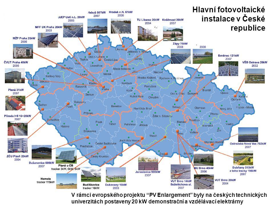 Hlavní fotovoltaické instalace v České republice