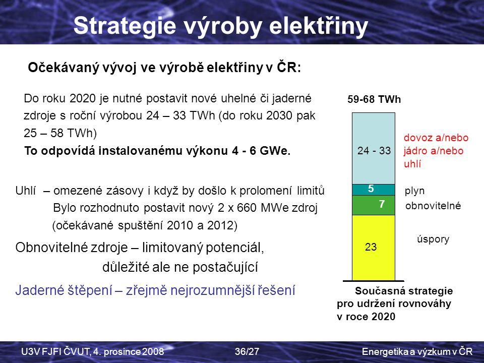 Strategie výroby elektřiny