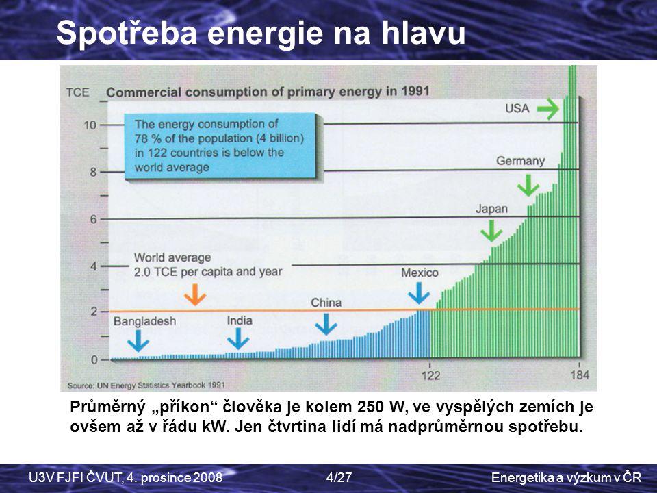 Spotřeba energie na hlavu