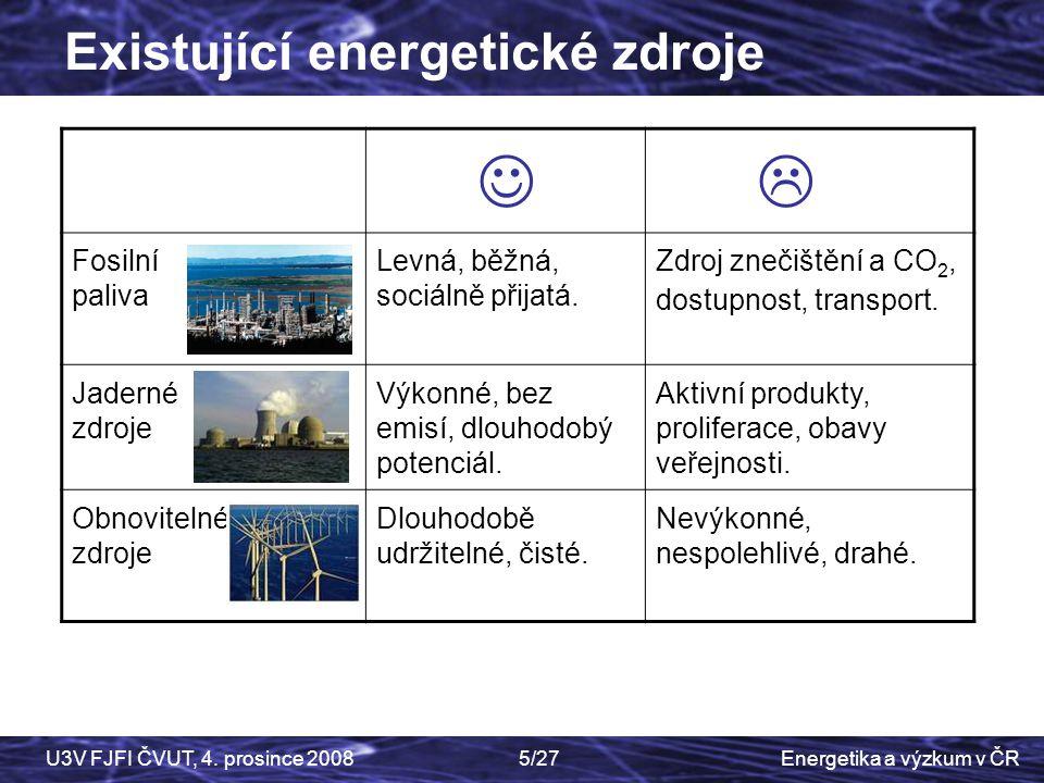Existující energetické zdroje  