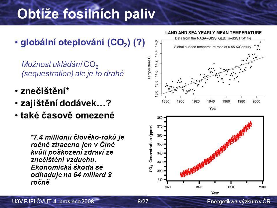 Obtíže fosilních paliv