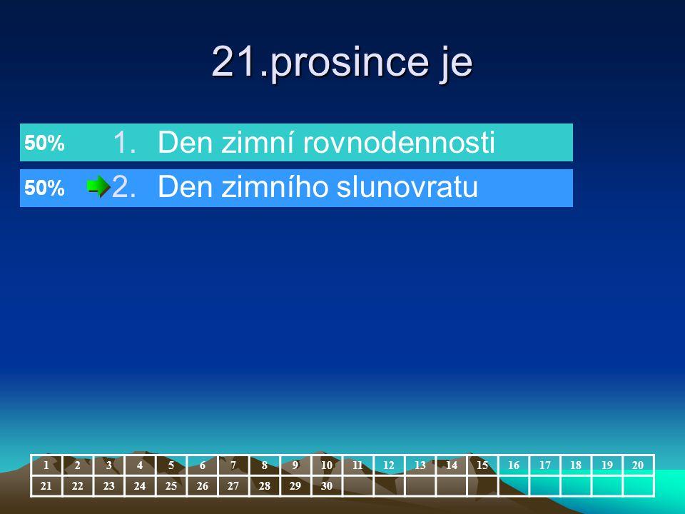 21.prosince je Den zimní rovnodennosti Den zimního slunovratu 1 2 3 4