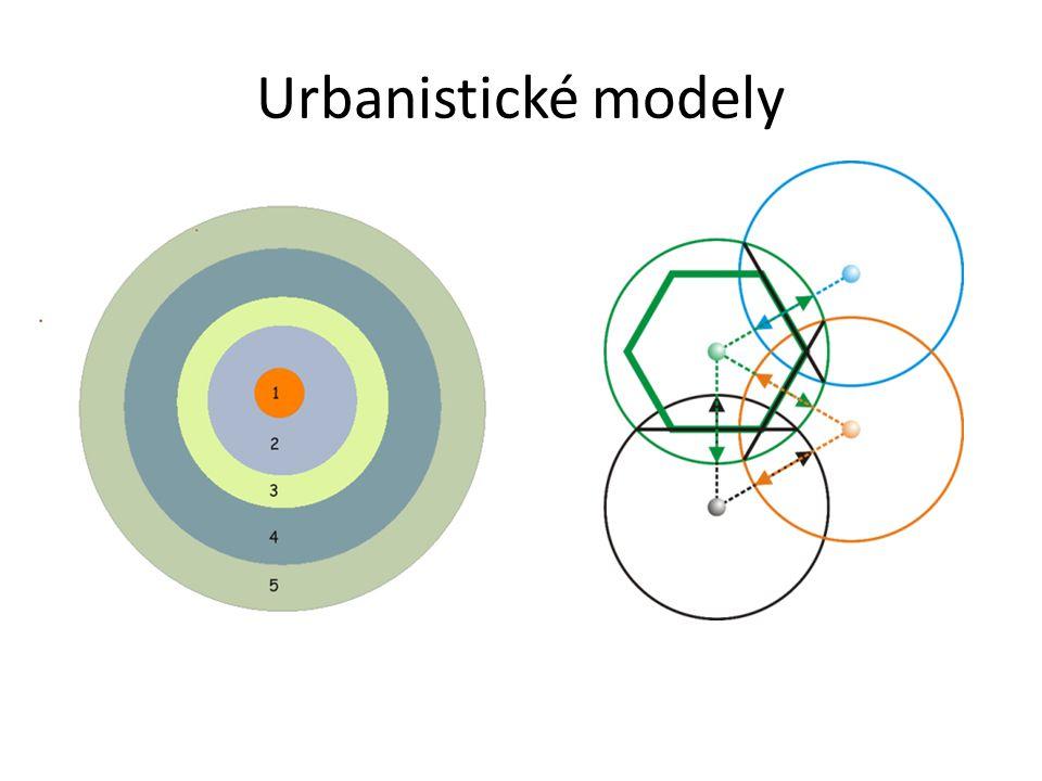 Urbanistické modely