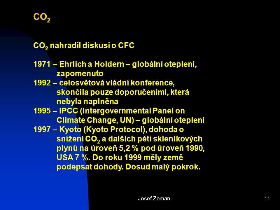 CO2 CO2 nahradil diskusi o CFC