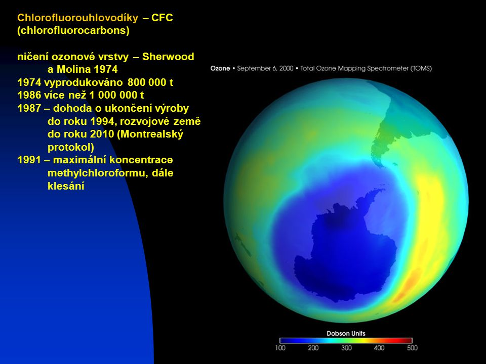 Chlorofluorouhlovodíky – CFC (chlorofluorocarbons)