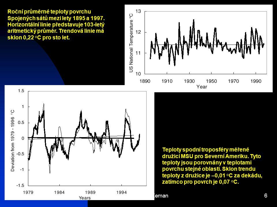 Roční průměrné teploty povrchu Spojených sátů mezi lety 1895 a 1997