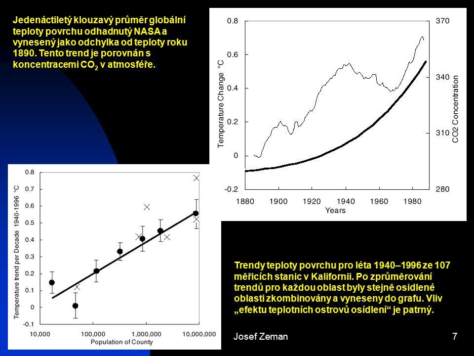 Jedenáctiletý klouzavý průměr globální teploty povrchu odhadnutý NASA a vynesený jako odchylka od teploty roku 1890. Tento trend je porovnán s koncentracemi CO2 v atmosféře.