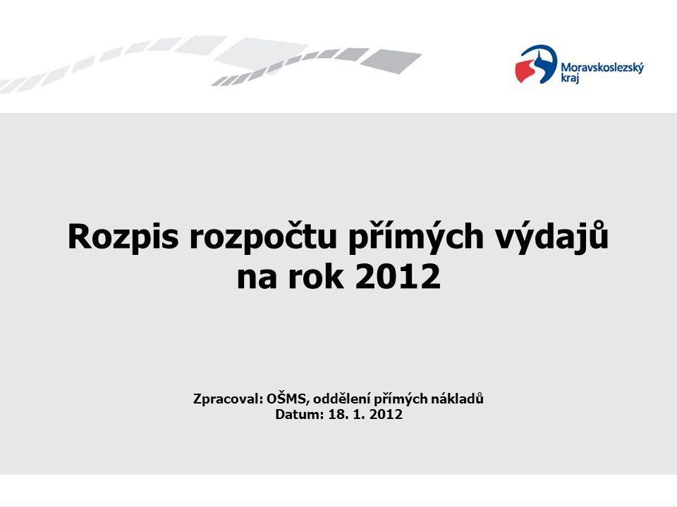 Rozpis rozpočtu přímých výdajů na rok 2012