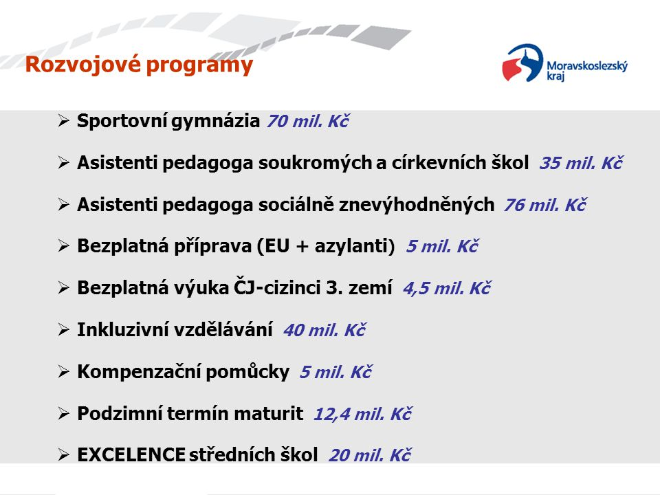 Rozvojové programy Sportovní gymnázia 70 mil. Kč