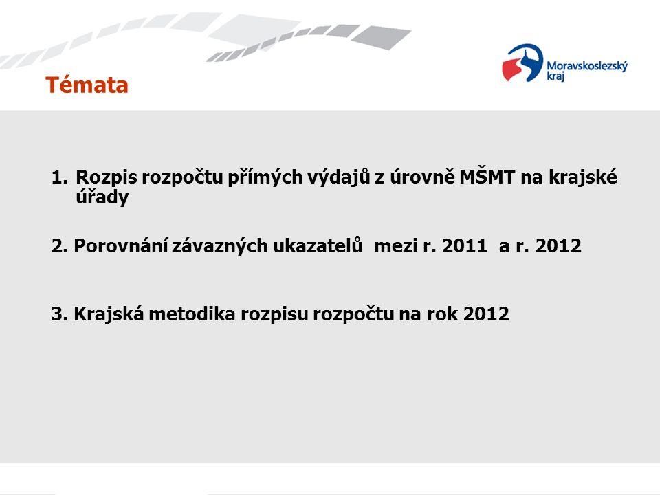 Témata Rozpis rozpočtu přímých výdajů z úrovně MŠMT na krajské úřady