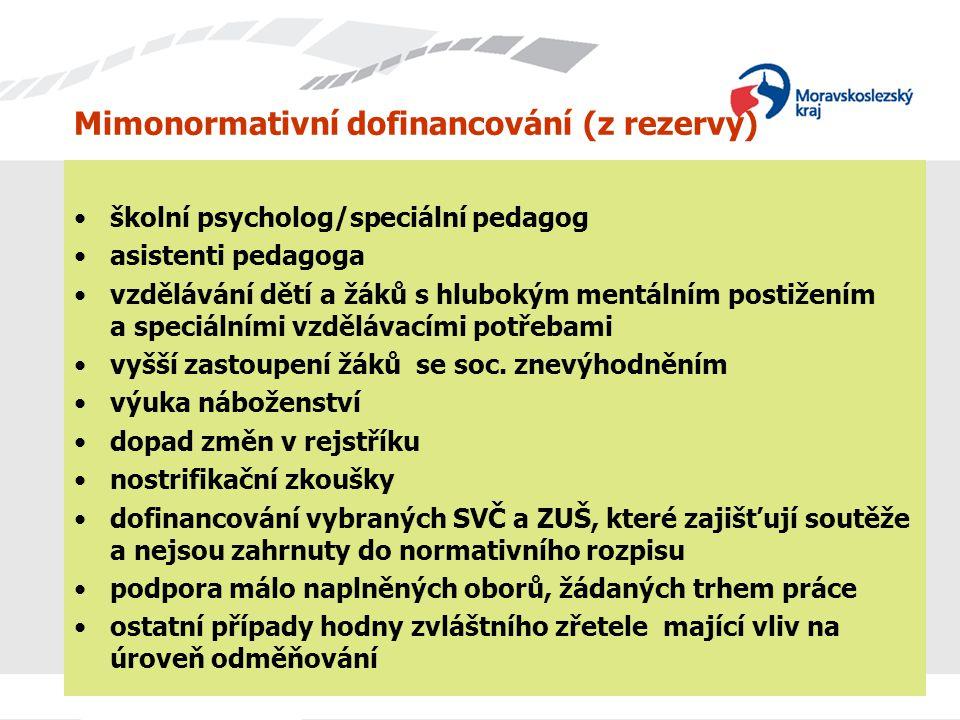 Mimonormativní dofinancování (z rezervy)