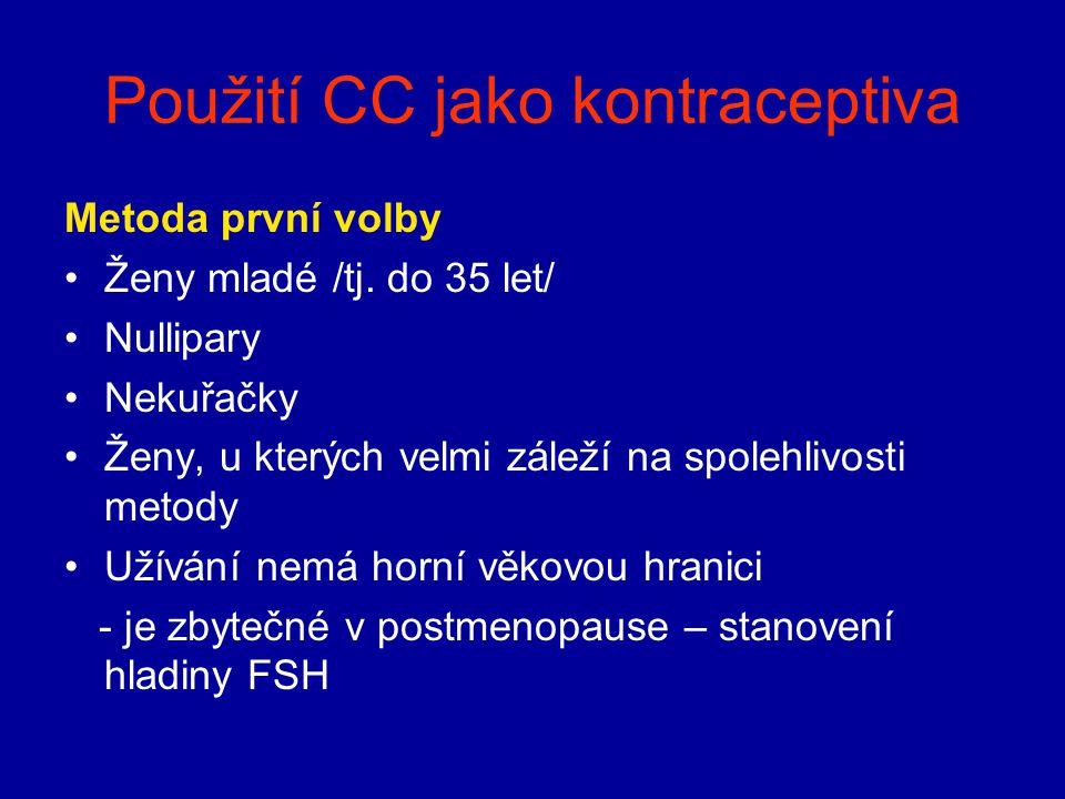 Použití CC jako kontraceptiva