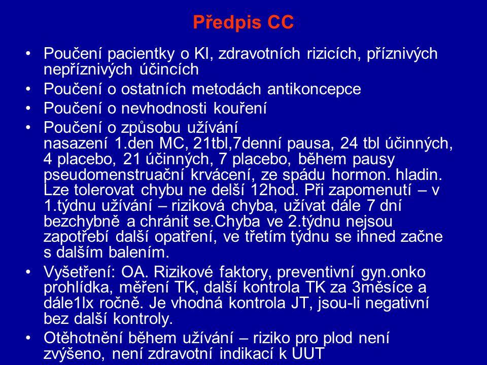Předpis CC Poučení pacientky o KI, zdravotních rizicích, příznivých nepříznivých účincích. Poučení o ostatních metodách antikoncepce.