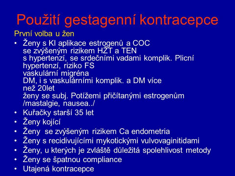 Použití gestagenní kontracepce