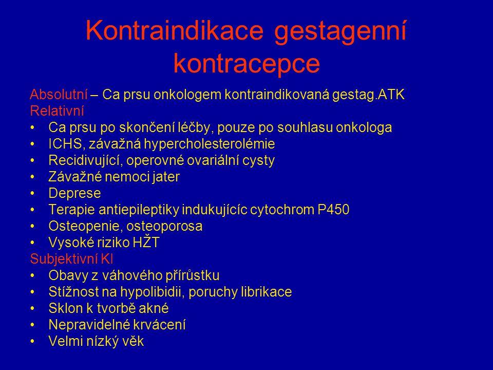 Kontraindikace gestagenní kontracepce