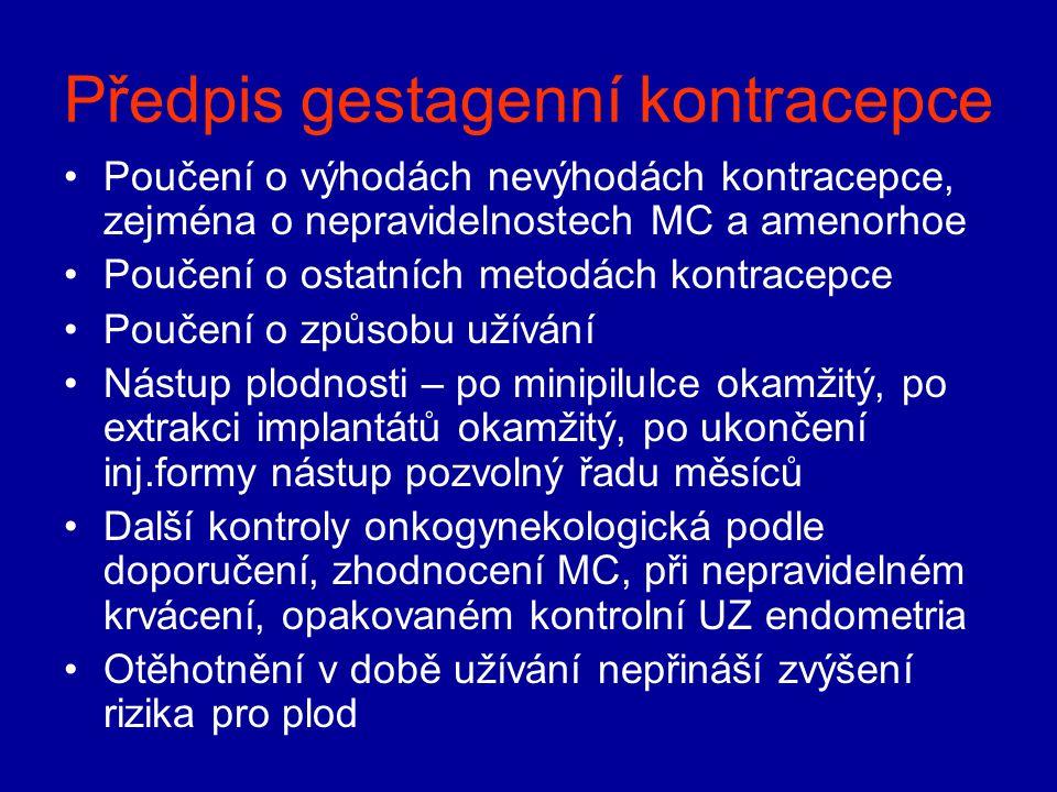 Předpis gestagenní kontracepce