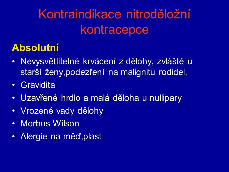 Kontraindikace nitroděložní kontracepce